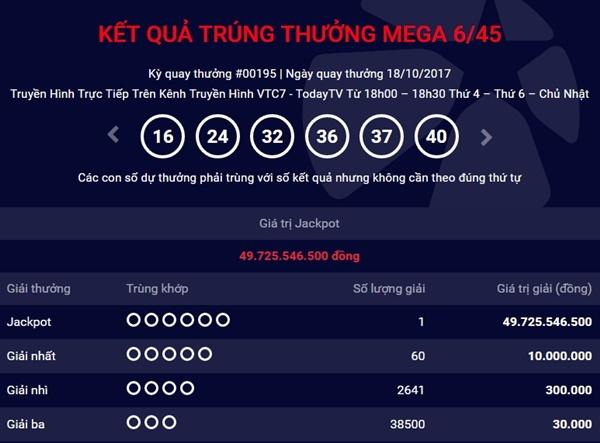 Kết quả xổ số Vietlott hôm nay 18/10: Giải Jackpot hơn 49 tỷ đồng tìm thấy chủ