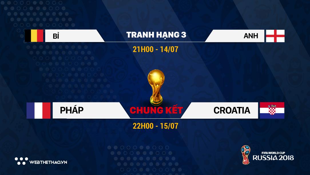 Thể thao - Lịch thi đấu World Cup 2018: Hồi hộp chờ đợi tân vương