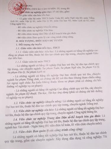 Phú Thọ tuyển viên chức sai luật: Biết sai vẫn làm - Ảnh 2