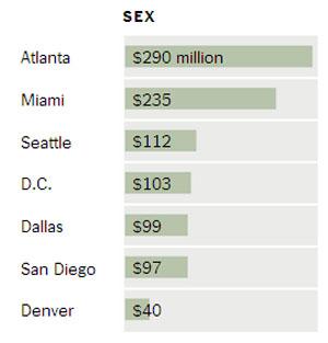 Tiết lộ sốc về ngành công nghiệp sex của Mỹ