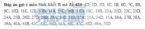 Đáp án đề thi đại học môn Sinh học Mã đề 426 khối B năm 2014