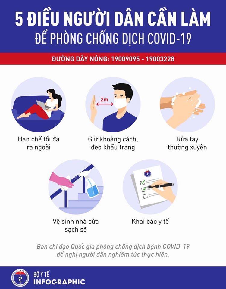 Bộ Y tế khuyến cáo 5 điều cần làm để phòng chống dịch Covid-19 - ảnh 1