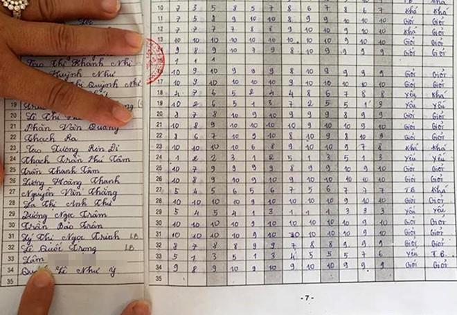 """Thêm đa dạng phụ huynh ở Sóc Trăng xin cho con được """"học ngược"""" lớp - Ảnh 1"""
