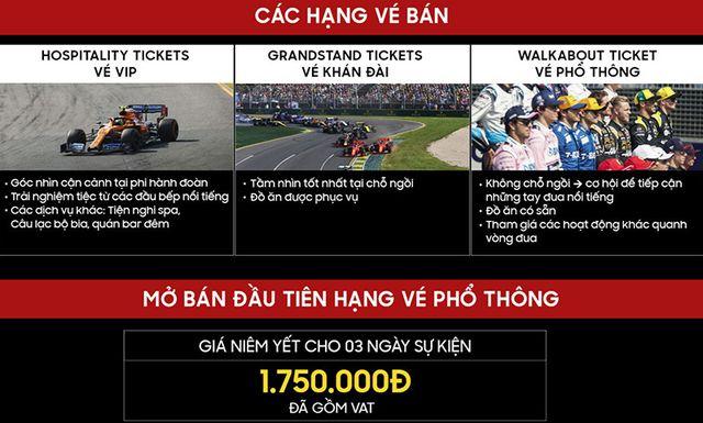 Vé xem đua xe F1 tại Hà Nội có giá khởi điểm từ 1,750 triệu đồng - Ảnh 2