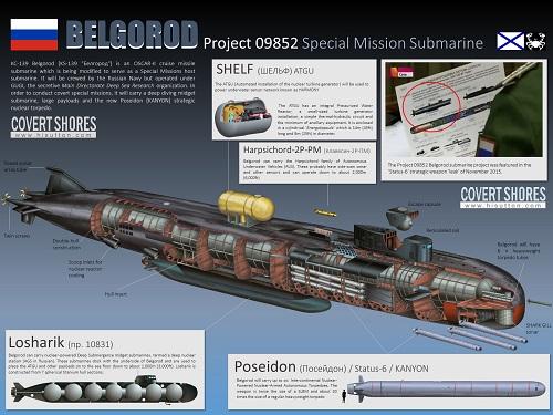 Nga hạ thuỷ tàu ngầm hạt nhân có thể trang bị siêu ngư lôi 'Thần biển' Poisedon - Ảnh 1