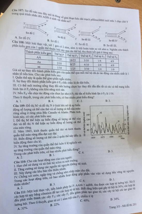 Đề thi môn KHTN Hóa học-Vật lí-Sinh học 24 mã đề tốt nghiệp THPT 2020 chuẩn nhất, chính xác nhất - ảnh 1