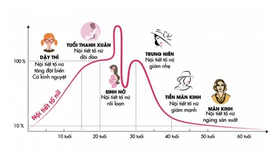 Không còn nỗi lo trầm cảm sau sinh nhờ Kim Thần Khang  - ảnh 1