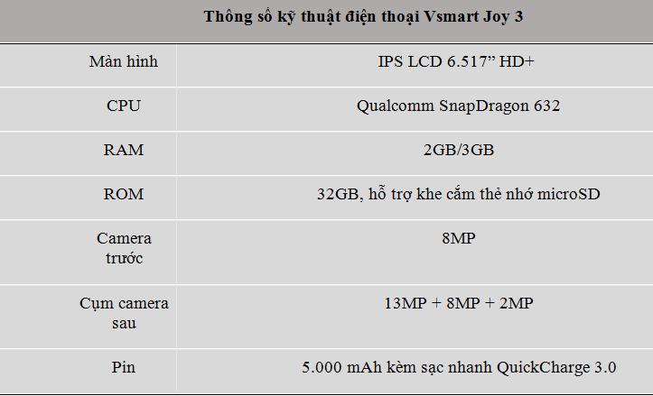 """Vingroup ra mắt Vsmart Joy 3 """"chất như mơ"""" trong phân khúc 2 triệu  - ảnh 1"""