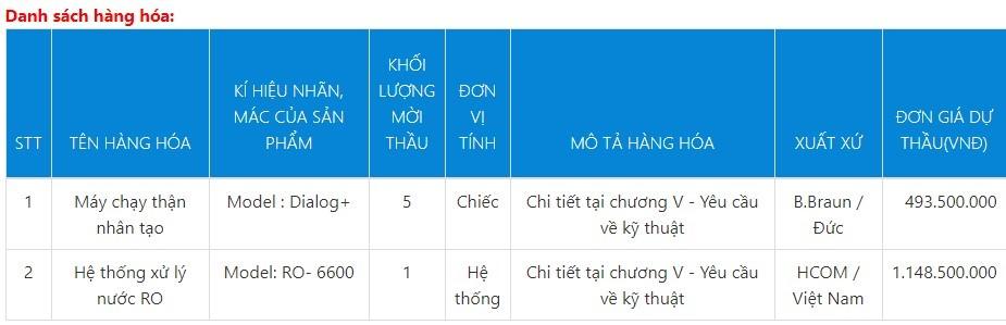 Bắc Giang: Bất thường từ những gói thầu tiền tỷ - ảnh 1