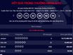 Kết quả xổ số điện toán Vietlott ngày 25/6: Hơn 18 tỷ đồng chưa tìm thấy chủ