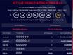"""Kết quả xổ số Vietlott hôm nay 24/2: Jackpot lại """"về mốc"""" 300 tỷ đồng"""