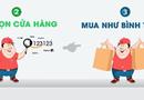 Thị trường - Tối nay (1/12), Hà Nội kích hoạt ngày mua sắm trực tuyến
