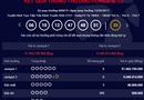 Tin tức - Kết quả xổ số điện toán Vietlott ngày 14/9: Cánh cửa nào cho giải Jackpot hơn 51 tỷ đồng?