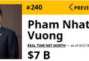 Tin tức - Tài sản của ông Phạm Nhật Vượng cán mốc 7 tỷ USD, giàu thứ 240 thế giới