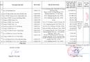 Xã hội - Hà Giang: Cục thuế tỉnh công khai 46 doanh nghiệp nợ tiền thuế