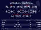 Tin trong nước - Kết quả xổ số điện toán Vietlott ngày 23/5: 7 người may mắn trúng giải nhất MAX 4D
