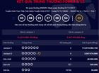 Tin tức - Kết quả xổ số Vietlott hôm nay 23/11: Hơn 114 tỷ đồng sẽ về tay ai?