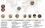 Danh sách nhân vật quyền lực nhất thế giới năm 2014