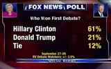 Bà Clinton bứt phá, hạ đo ván ông Trump