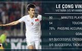 Những cầu thủ đáng chờ đợi trận Việt Nam vs Malaysia