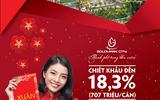 GoldMark City: Chiết khấu đến 18.3% và ngàn quà tặng đón năm mới 2017
