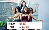 Khám phá chuẩn mực cân nặng của 10 quốc gia trên thế giới