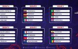 Bóng đá - Lịch thi đấu của U20 Việt Nam tại vòng chung kết U20 World Cup