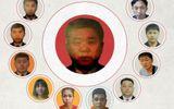"""Nghi án Kim Jong-nam bị sát hại: Cảnh sát Malaysia truy tìm """"người quan trọng"""""""