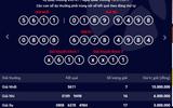 Kết quả xổ số điện toán Vietlott ngày 13/7: 7 người trúng giải nhất MAX 4D