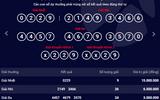 Kết quả xổ số điện toán Vietlott ngày 15/7: 9 người may mắn trúng giải nhất 15 triệu đồng