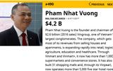 Tin tức - Ông Phạm Nhật Vượng thành người Việt đầu tiên lọt top 500 tỷ phú giàu nhất thế giới