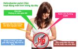 Phân biệt các triệu chứng viêm loét dạ dày và ung thư dạ dày