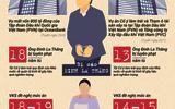 Infographic: Những con số gắn liền với ông Đinh La Thăng qua hai vụ đại án