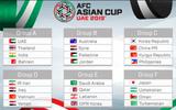 Tin tức - Lịch thi đấu của đội tuyển Việt Nam tại Asian Cup 2019