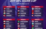 Tin tức - Lịch thi đấu chi tiết của tuyển Việt Nam tại Asian Cup 2019 và khung giờ phát sóng trên VTV