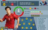 """Tin tức - """"Soi"""" lại thành tích xuất sắc của 8 đội vào tứ kết Asian Cup 2019: Chờ Việt Nam tạo nên kì tích"""