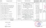 Hà Giang: Cục thuế tỉnh công khai 46 doanh nghiệp nợ tiền thuế