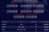 Bí quyết làm giàu - Kết quả xổ số điện toán Vietlott ngày 25/3: 48 người trúng giải nhất MAX 4D