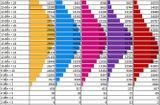 Tuyển sinh - Du học - Tuyển sinh đại học năm 2017: Điểm chuẩn trường tốp trên sẽ không biến động nhiều