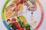 Sức khoẻ - Làm đẹp - Thực đơn cho trẻ biếng ăn – ngon không cưỡng nổi