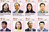 Tin tức - Kết quả lấy phiếu tín nhiệm 36 chức danh HĐND TP Hà Nội bầu