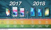 Iphone 2018 dùng pin dạng L có dung lượng cao hơn
