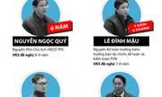 [Infographic] Bản án dành cho bị cáo Đinh La Thăng và đồng phạm