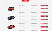Bảng giá xe ô tô Honda tháng 5/2018 mới nhất tại Việt Nam