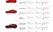 Bảng giá xe Mazda tháng 5/2018 mới nhất tại Việt Nam