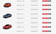 Bảng giá xe Honda mới nhất tháng 6/2018 tại Việt Nam: CR-V đắt như