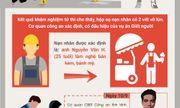 Infographic: 48 giờ truy tìm hung thủ giết người, bỏ xác trơ xương ở ngôi nhà hoang