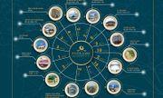 Bất động sản Bà Rịa – Vũng Tàu: Có thực sự sôi động như dự báo?