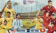 Luật bàn thắng sân khách và tỷ số nào để đội tuyển Việt Nam lên