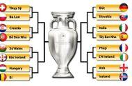 Euro 2016 - Lịch thi đấu vòng 1/8 EURO 2016